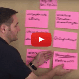 5 Kriterien für agiles Projektmanagement-Quadrat