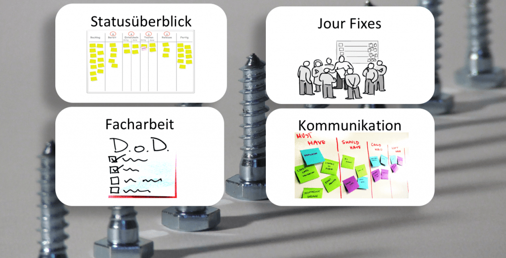 kommunikation in virtuellen teams