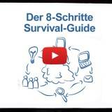Video Survival Guide Quadrat