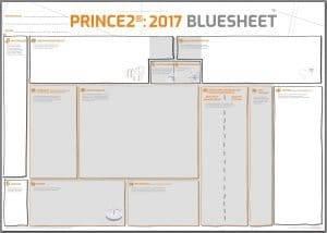 PRINCE2 2017 Bluesheet